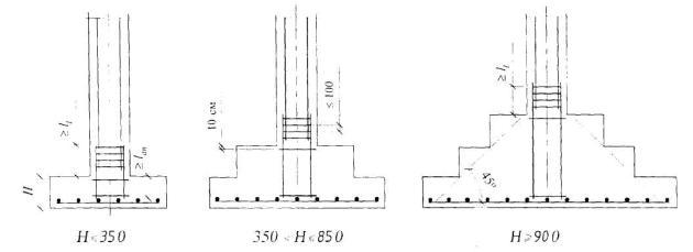 Армирование монолитных железобетонных элементов плиты перекрытия ппу серия
