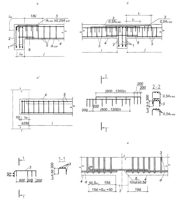 завод железобетонных гомель
