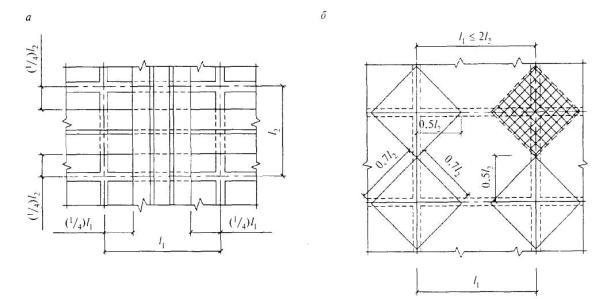 СНиП 52012003 Бетонные и железобетонные конструкции