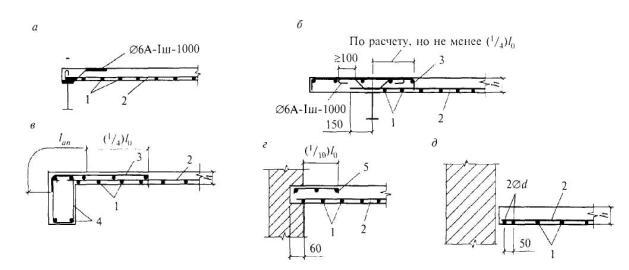 ЦЕНЫ расценки на ремонтные работы Стоимость строительных