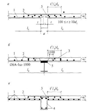Армирование монолитных балок отдельными стержнями