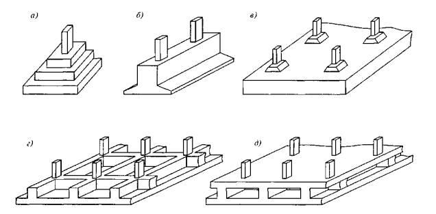 Фундаменты монолитные железобетонные снип плиты перекрытия смоленской области