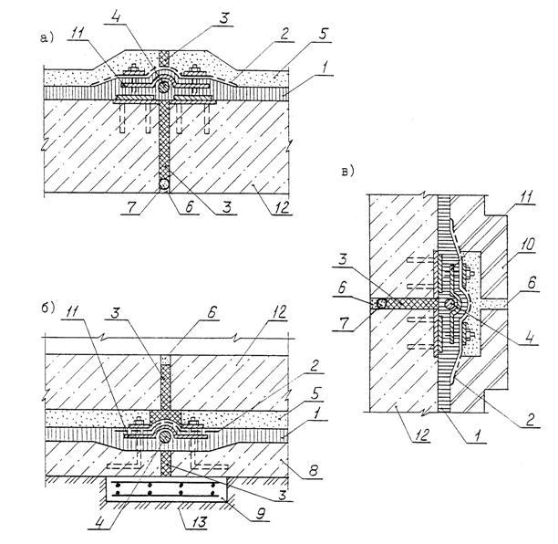 Мастика для гидроизоляции деформационных швов метилметакрилатные самовыравнивающийся наливной пол