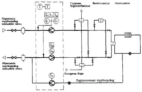 Схема теплообменника для закрытой схеме Разборный пластинчатый теплообменник APV J107 Элиста