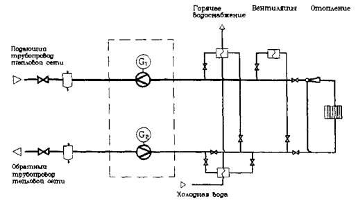 Supercal 430 инструкция - фото 10