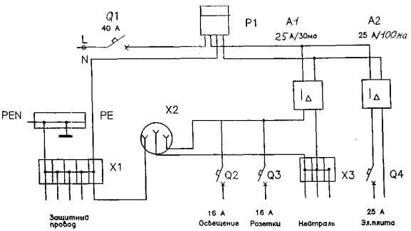 Supercal 430 инструкция - фото 11