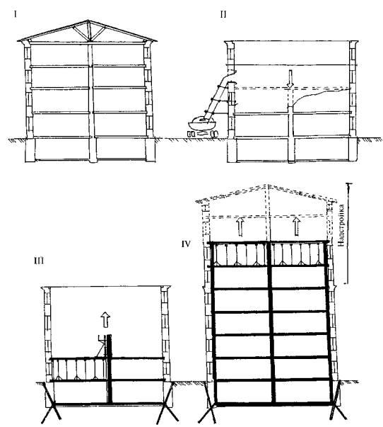 Схемы демонтажа зданий