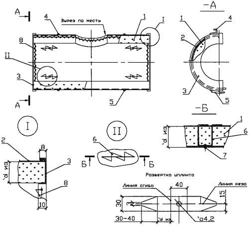 Изделия материалов теплоизоляция и