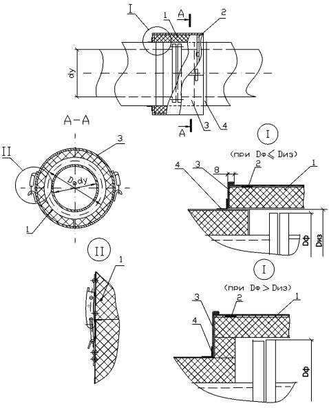Flex теплоизоляция трубопроводов