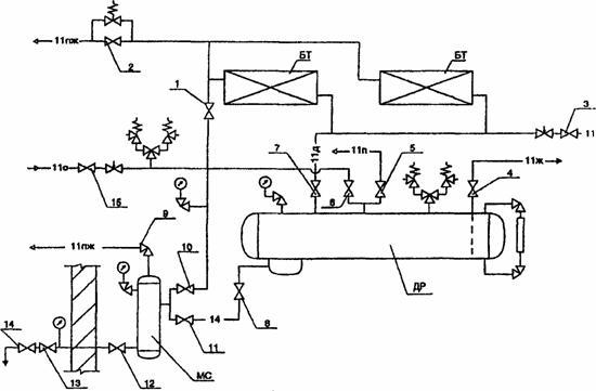 Инструкция По Технике Безопасности При Использование Аммиака В Камере