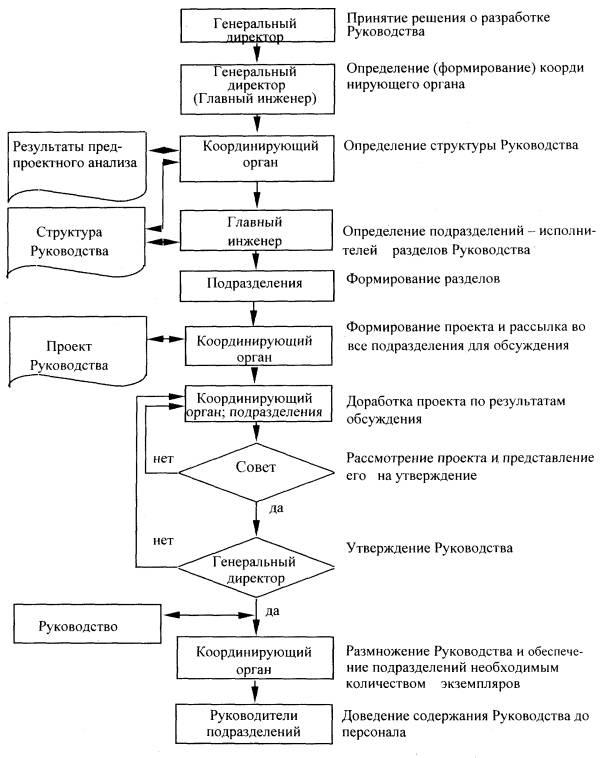 Сертификация в сфере охраны окружающей п сертификация светильников в россии