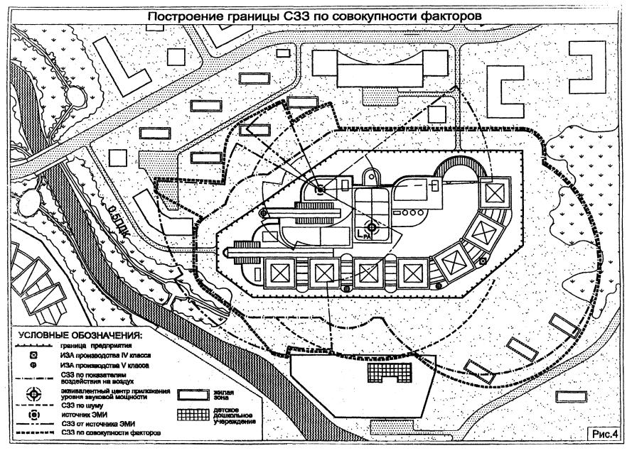 Схема санитарно защитной зоны фото 595