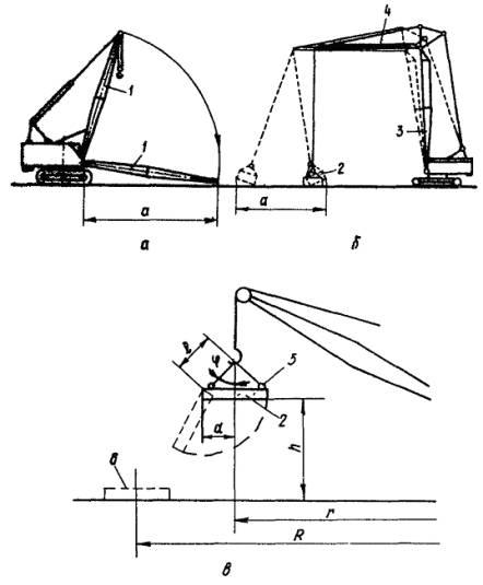 Требования правил к рабочему оборудованию крана