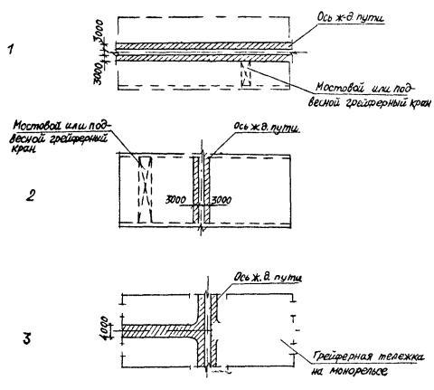 Схема колесоотбойника
