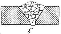 Основные типы сварных швов и их краткие характеристики. Разделка труб по ГОСТ 16037-80 || Сварка отводов стальных трубопроводов